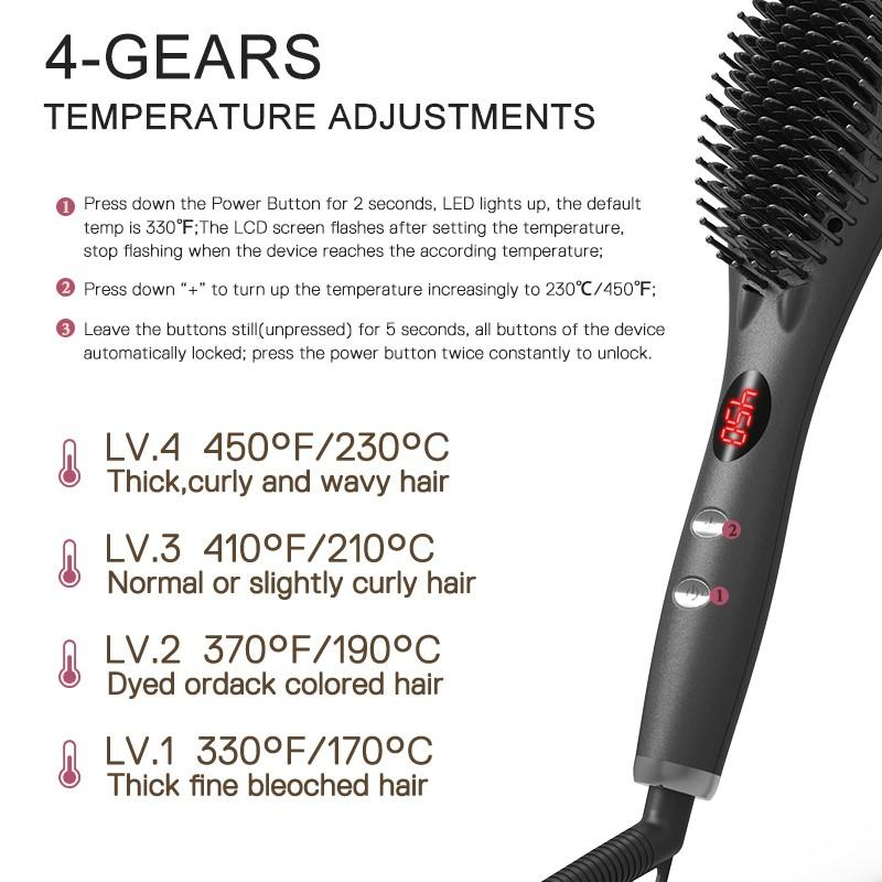 patented digital OEM hair styling tools AchiKing