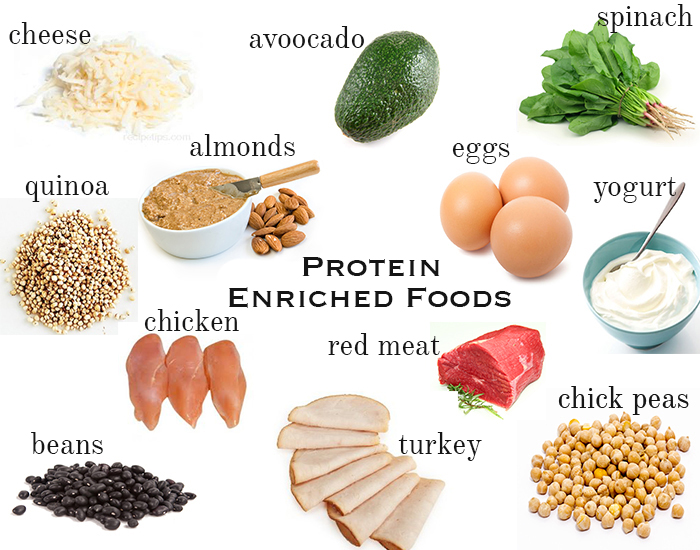Health-diet-with-protein